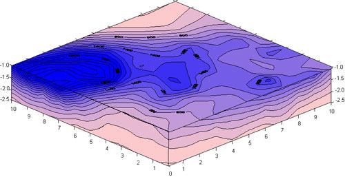 3-D изображение результатов работы с Электрозондом